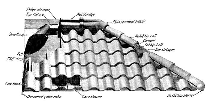 Tile Roofing Patterns - Spanish Tile